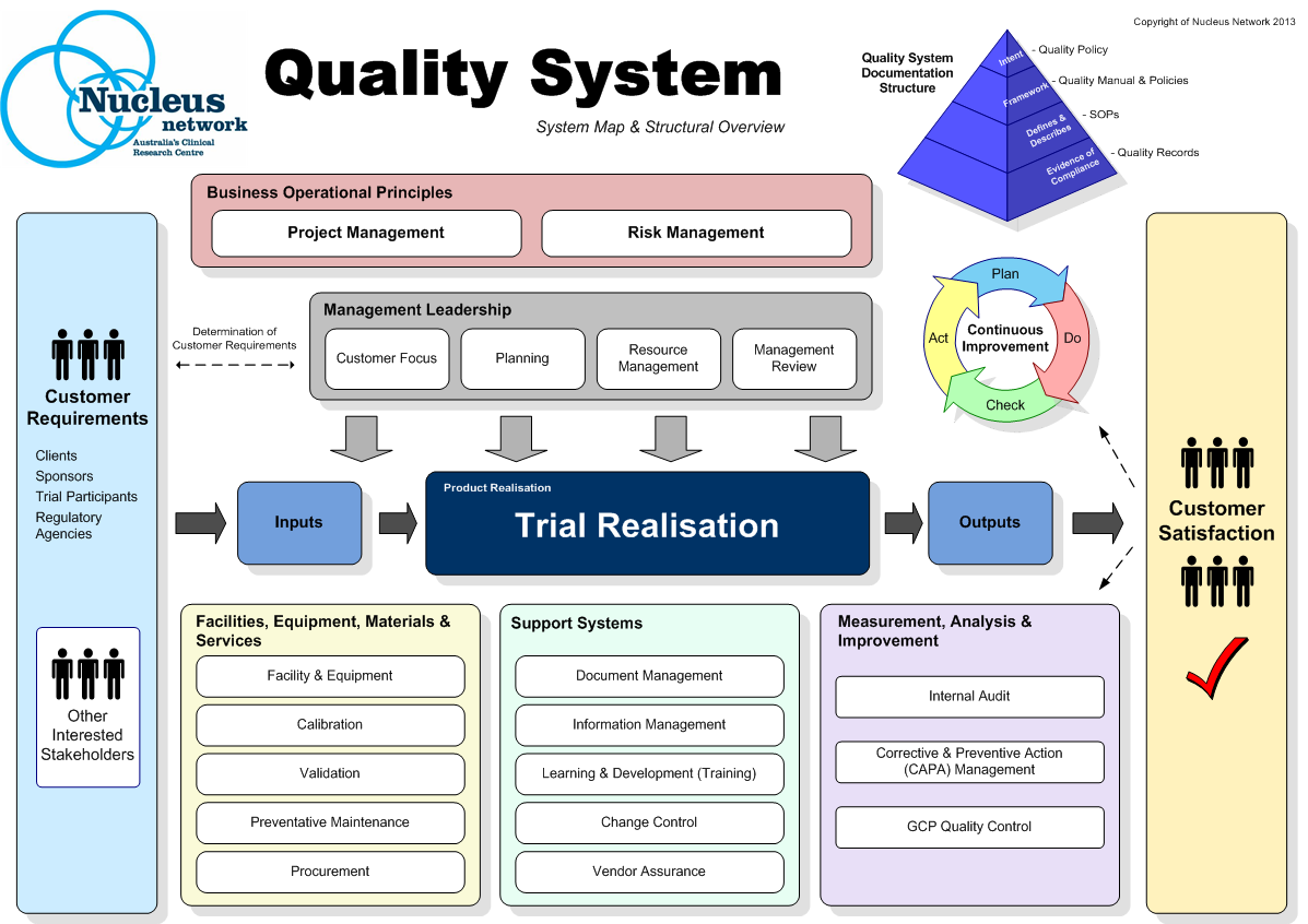 RiskBased Thinking And Iso   Quality Digest  Iso