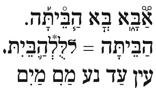 Various Different Hebrew Letter Featuring Different Kinds Of