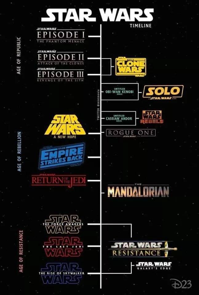 Ewan McGregor reprendra son rôle dObi-Wan Kenobi dans une série pour Disney+