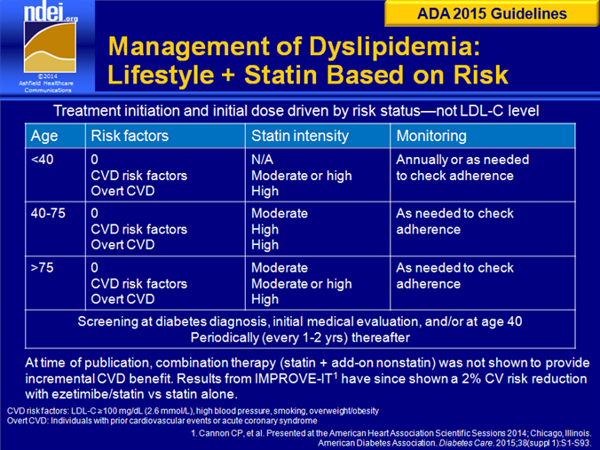 Ada Diabetes Guidelines Lipid Dyslipidemia Management Ppt Ndei