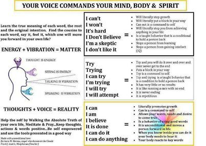 Your Voice Commands Your Mind, Body & Spirit    Herbs/Natural Health