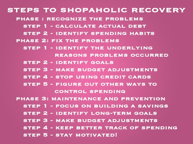 Confessions Of A Shopaholic Summary @ Gracious Delights: Steps To Shopaholic Recovery