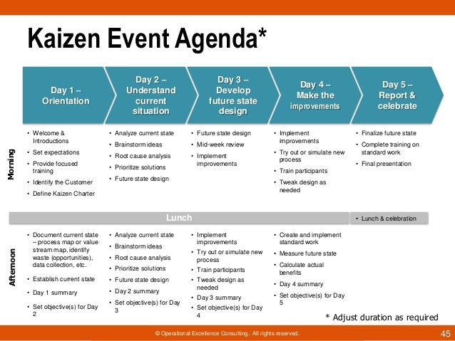 Kaizen Event Examples Kaizen Event Agenda Day 1 Lean Six Sigma - example of agenda for a meeting
