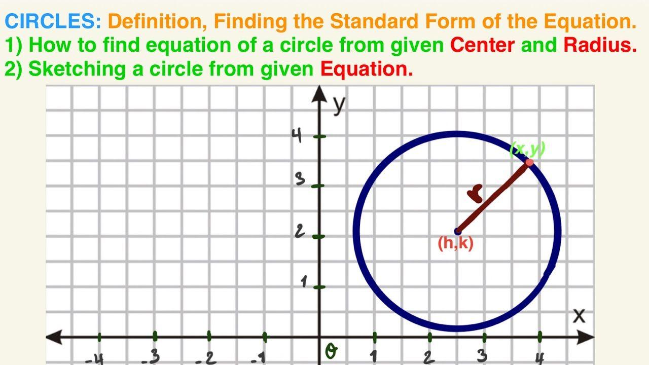 cd34d1fa9a03e3e126b6048e5b195f0f - How To Get The General Form Of A Circle