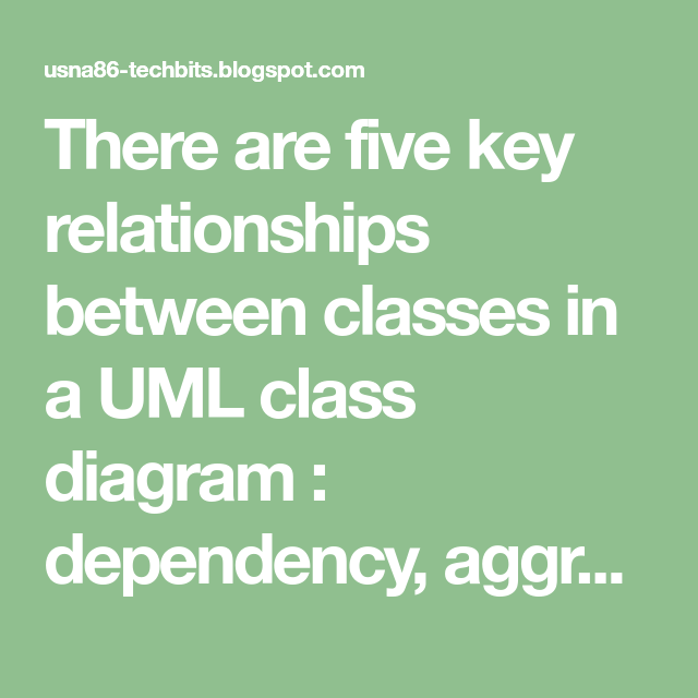 There Are Five Key Relationships Between Classes In A Uml Class