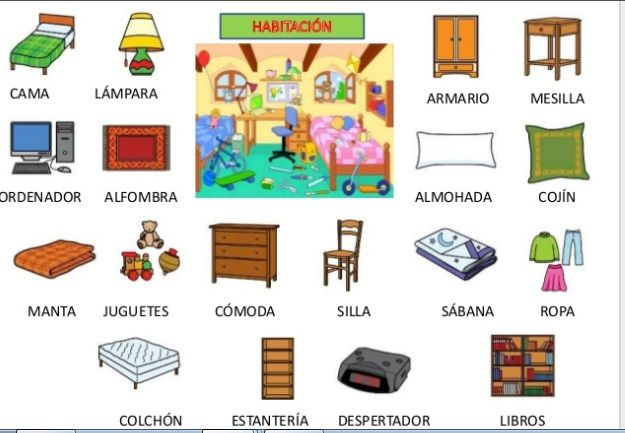 Muebles habitacion vocabulario casa pinterest for Muebles para casa habitacion