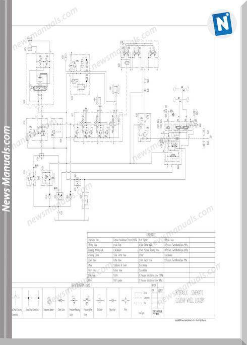 Liugong Clg856 Hydraulic System