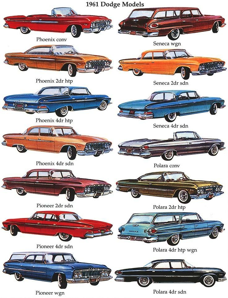 1961 Dodge Models