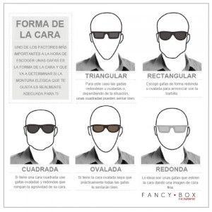 5fc36315c3 Que tipo anteojos debo usar? | barbas | Formas de cara, Tipos de ...