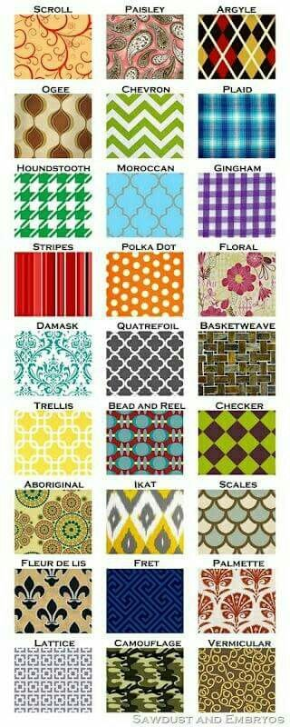 different names for different fabric patterns sewing printing on fabric pattern names. Black Bedroom Furniture Sets. Home Design Ideas
