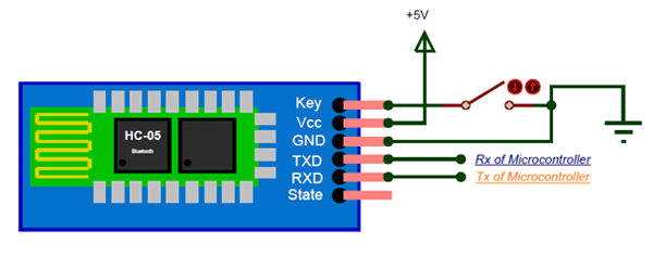 HC-05 Bluetooth Module Pinout, Specifications, Default Settings