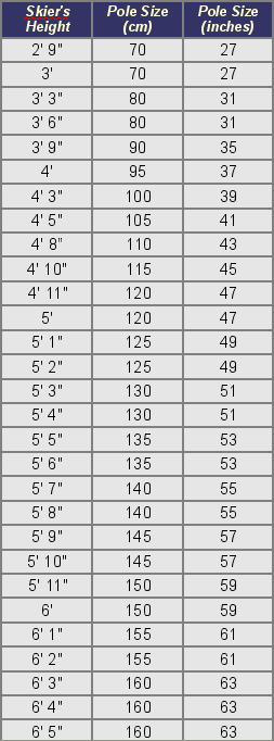 Cross country ski pole chart cross country skiing pinterest