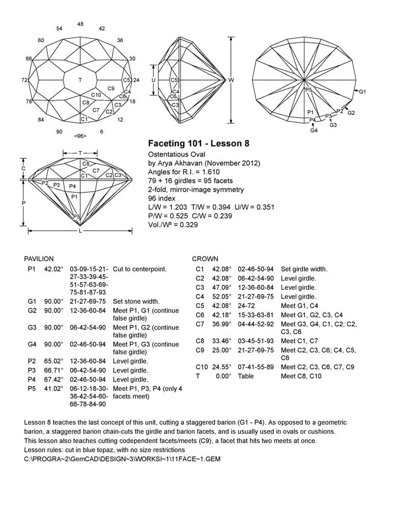 Best Oval Design For Faceting