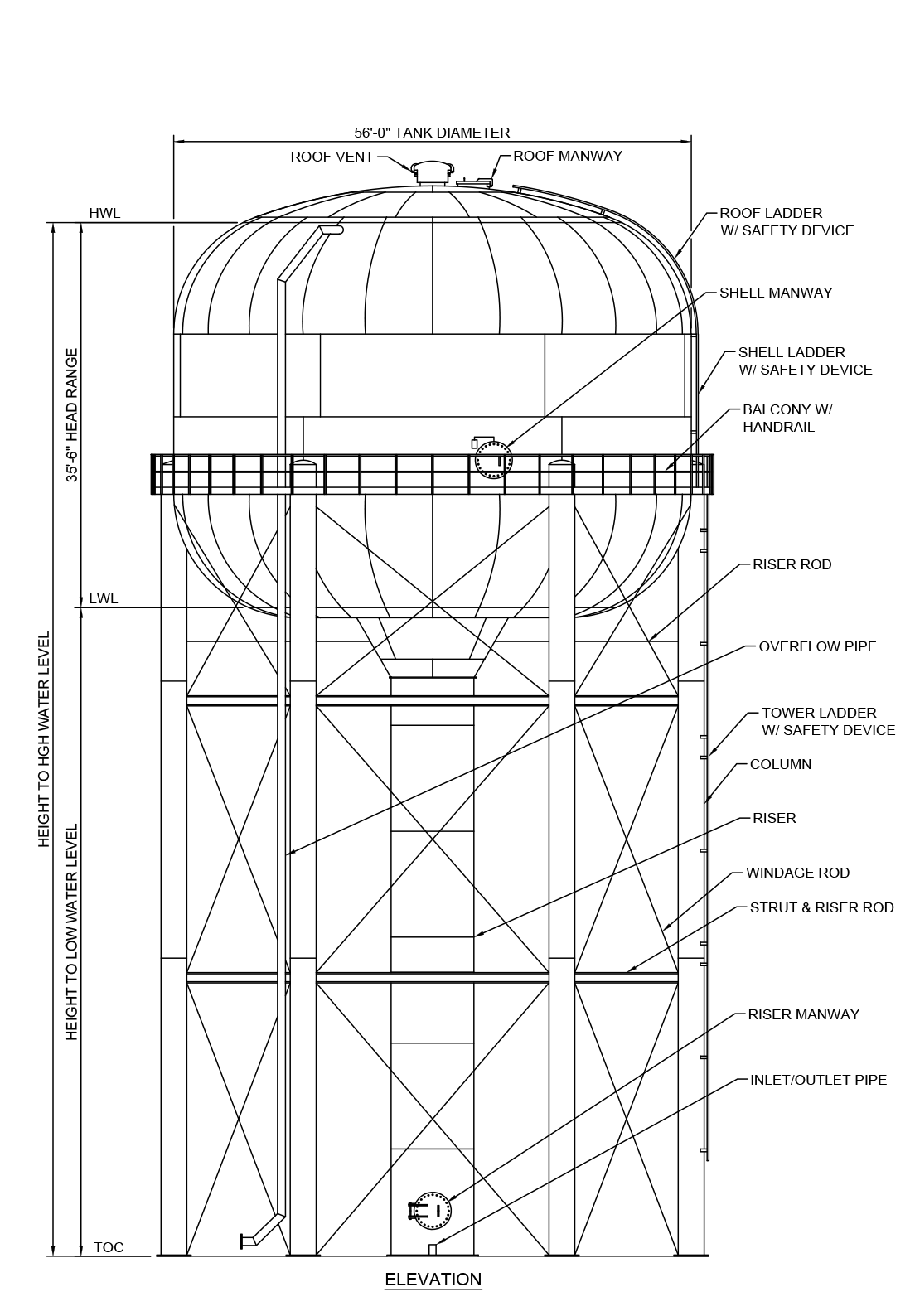 Design Of Water Tank