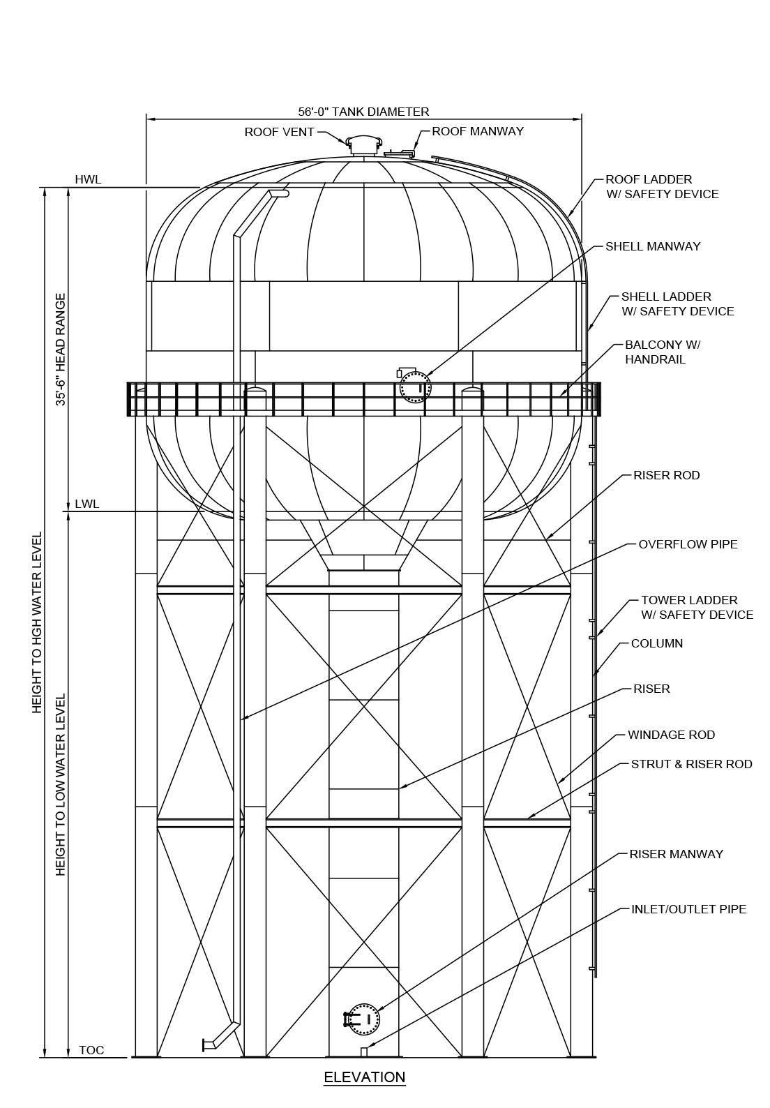 Design Of Water Tank
