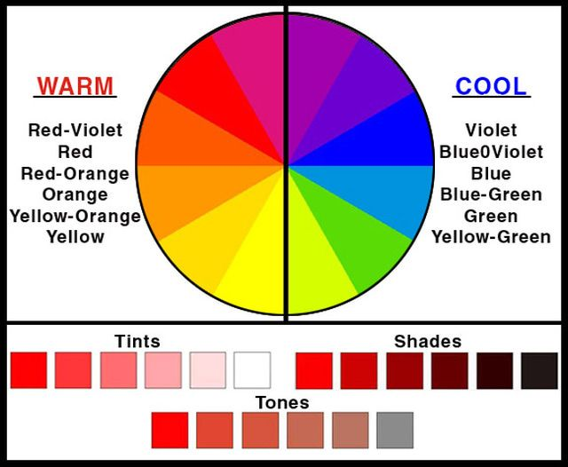 Elements Of Art Color Definition : Web design color wheels