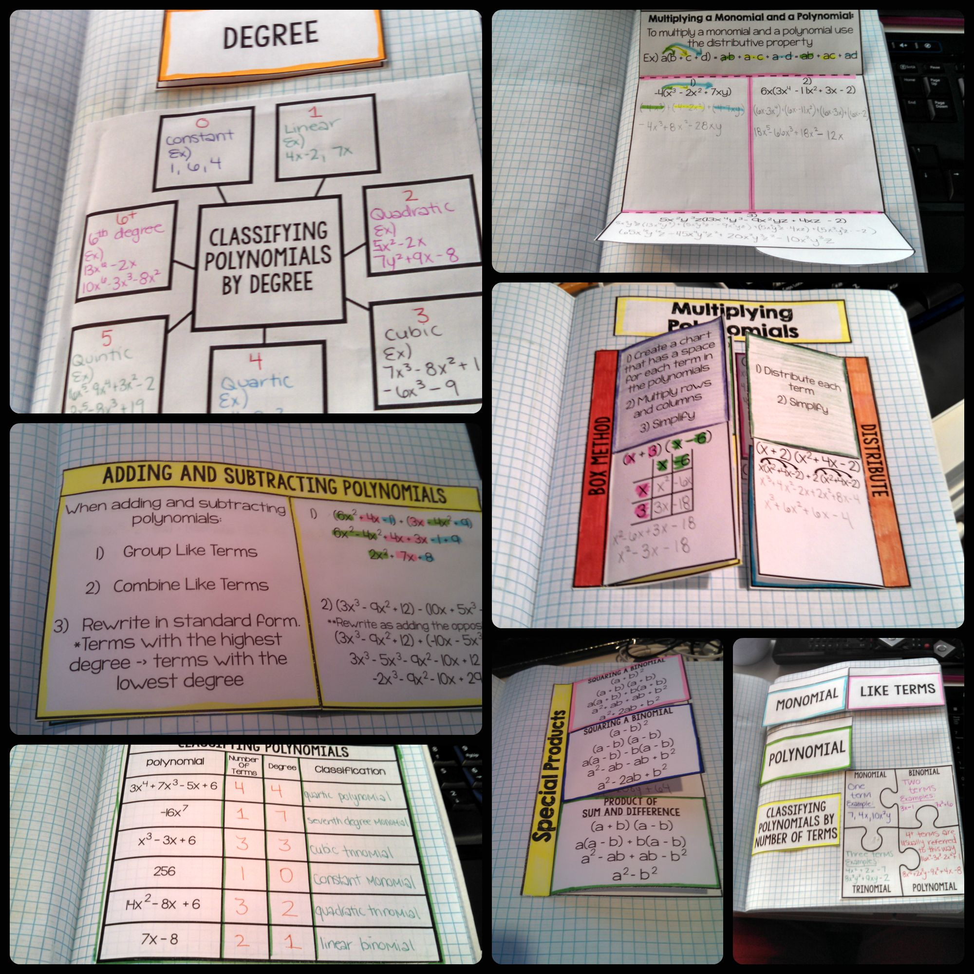 Polynomials Interactive Notebook Pages Algebra Interactive Notebooks Polynomials Interactive Notebook Math Interactive Notebook