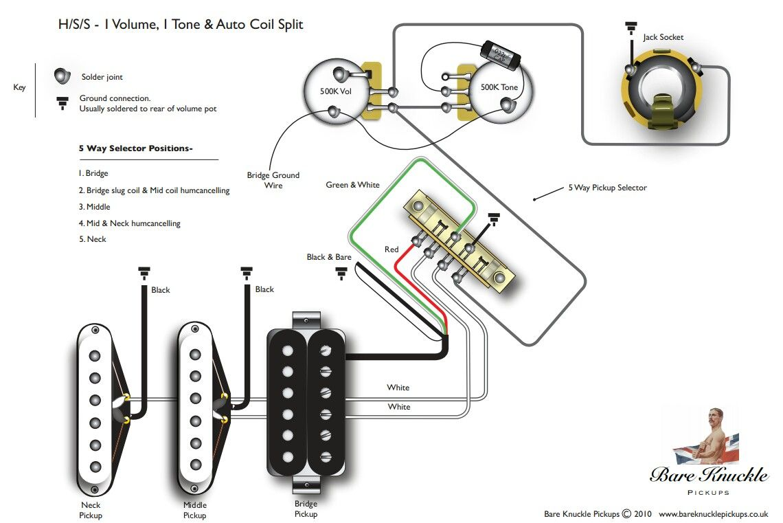 Hss Stratocaster Simple Wiring 5 Way Swith 1 Volume Tone Guitar Pickup 3 Switch Further 2 Humbuckers
