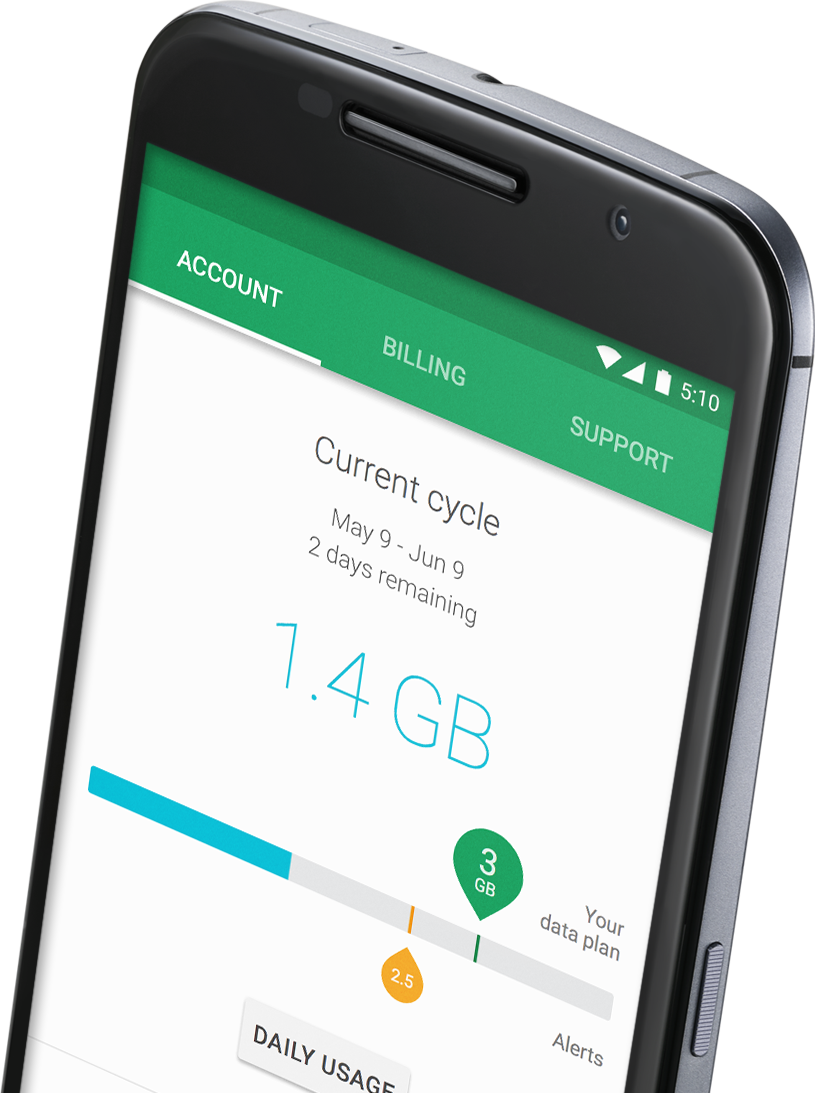 Plan Project Fi How to plan, Data plan, Data