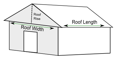 Roof Measuring Diagram Www Roofcalc Org House Created