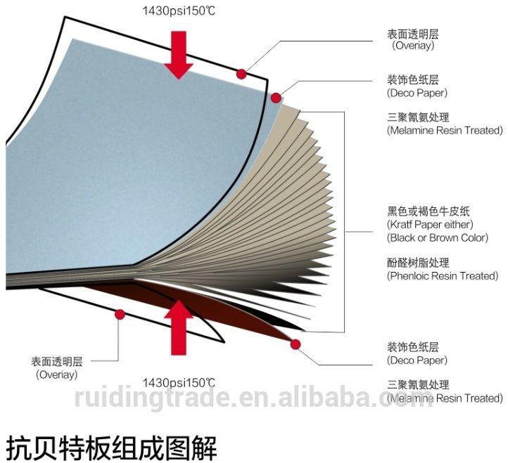 Hpl Find Complete Details About Hpl High Pressure Melamine Laminate Decorative Sheet Hpl Phenolic Compact Laminate Decorative Sheets Laminate Sheets Formica