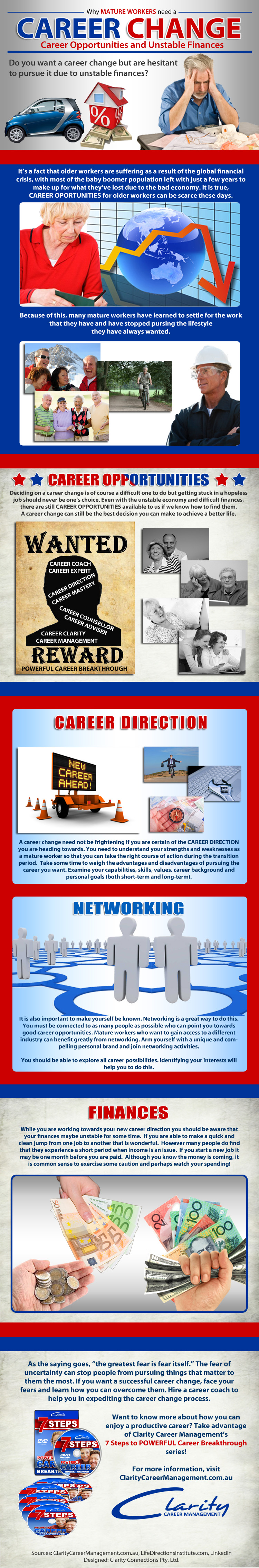 best images about career change infographics facts on 17 best images about career change infographics facts mobile app information age and career planning