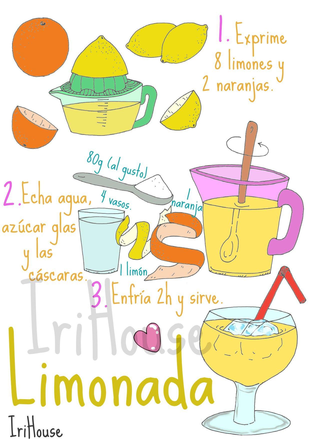 cd3ce56cf2c845c5dd07ab811ffffacb - Limonadas Recetas