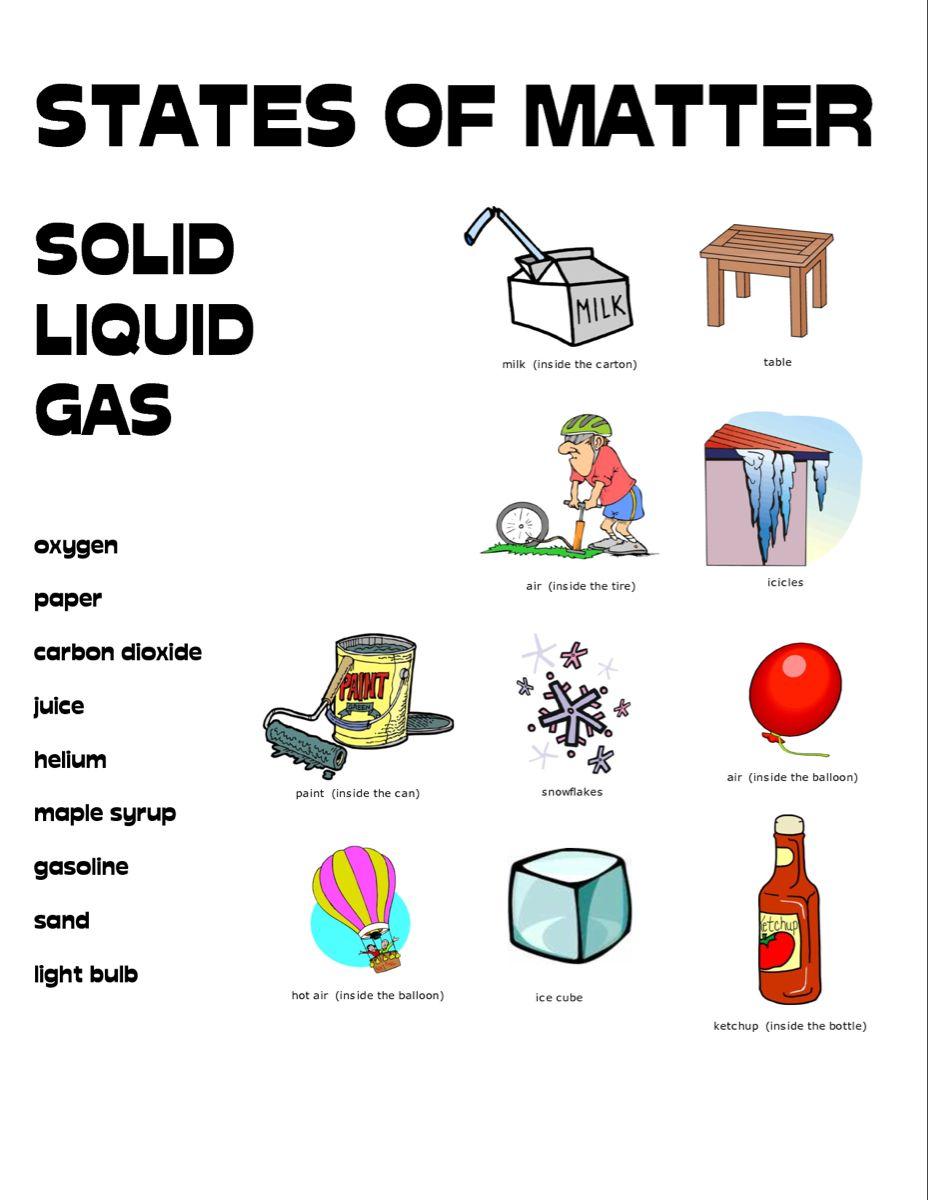 4th Grade Science Worksheets Best Coloring Pages For Kids States Of Matter Worksheet Matter Worksheets States Of Matter [ 1200 x 928 Pixel ]