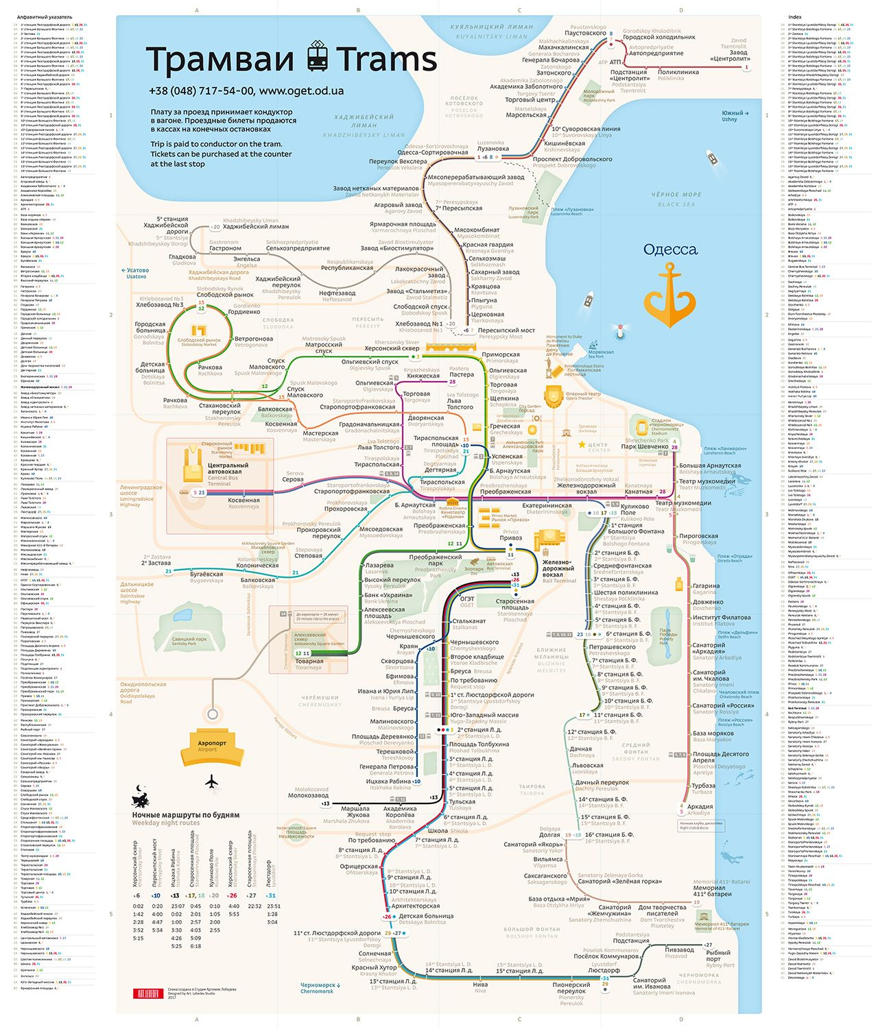 Submission tram map of odessa ukraine by art lebedev studios submission tram map of odessa ukraine by art lebedev studios 2017 sent my gumiabroncs Images