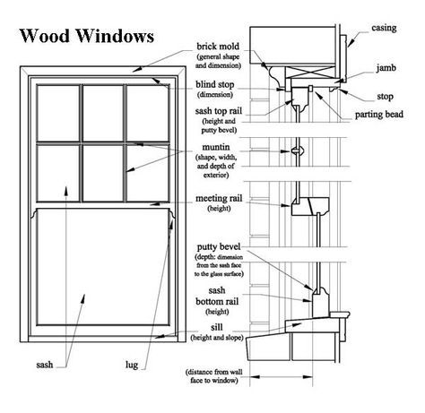 Drawings Of A Wood Window Wood Windows Window Construction