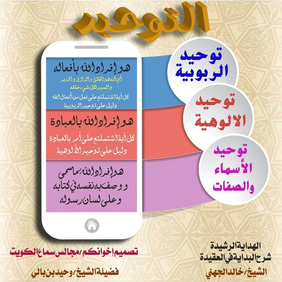Pin By Khaled Bahnasawy On Islamics إسلاميات