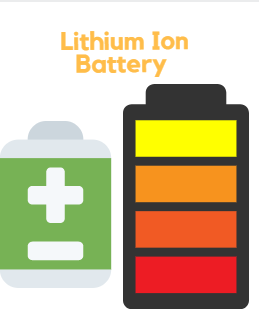 Key companies operating in the global lithium ion battery market are