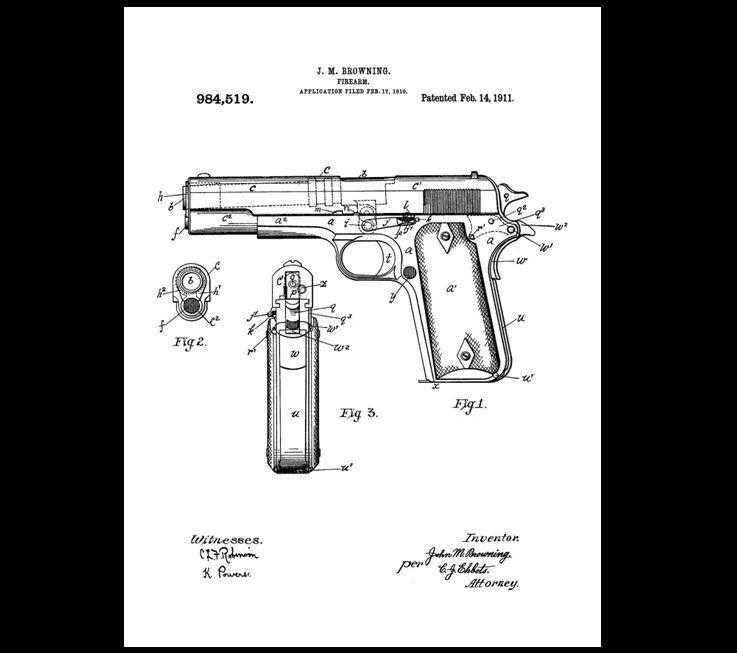 Pin on Gun History