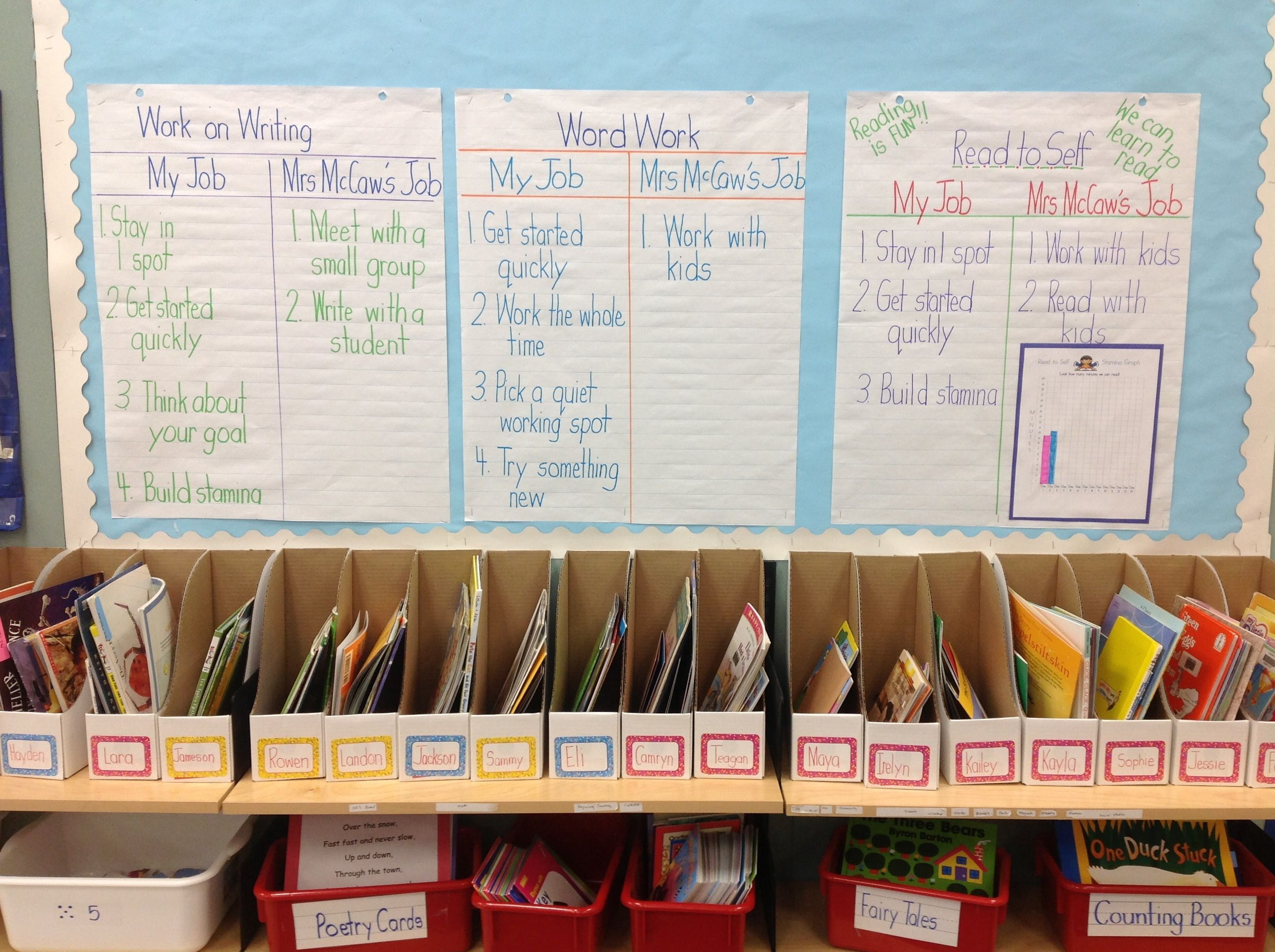 Kindergarten Anchor Charts Co Created With Students