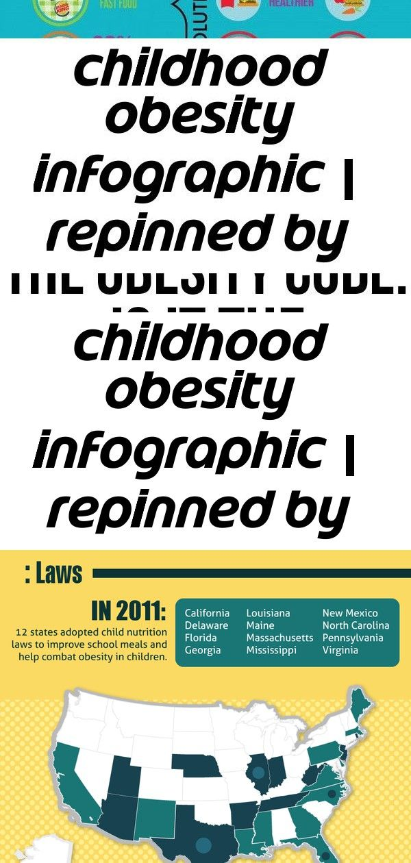 what is to blame for childhood obesity