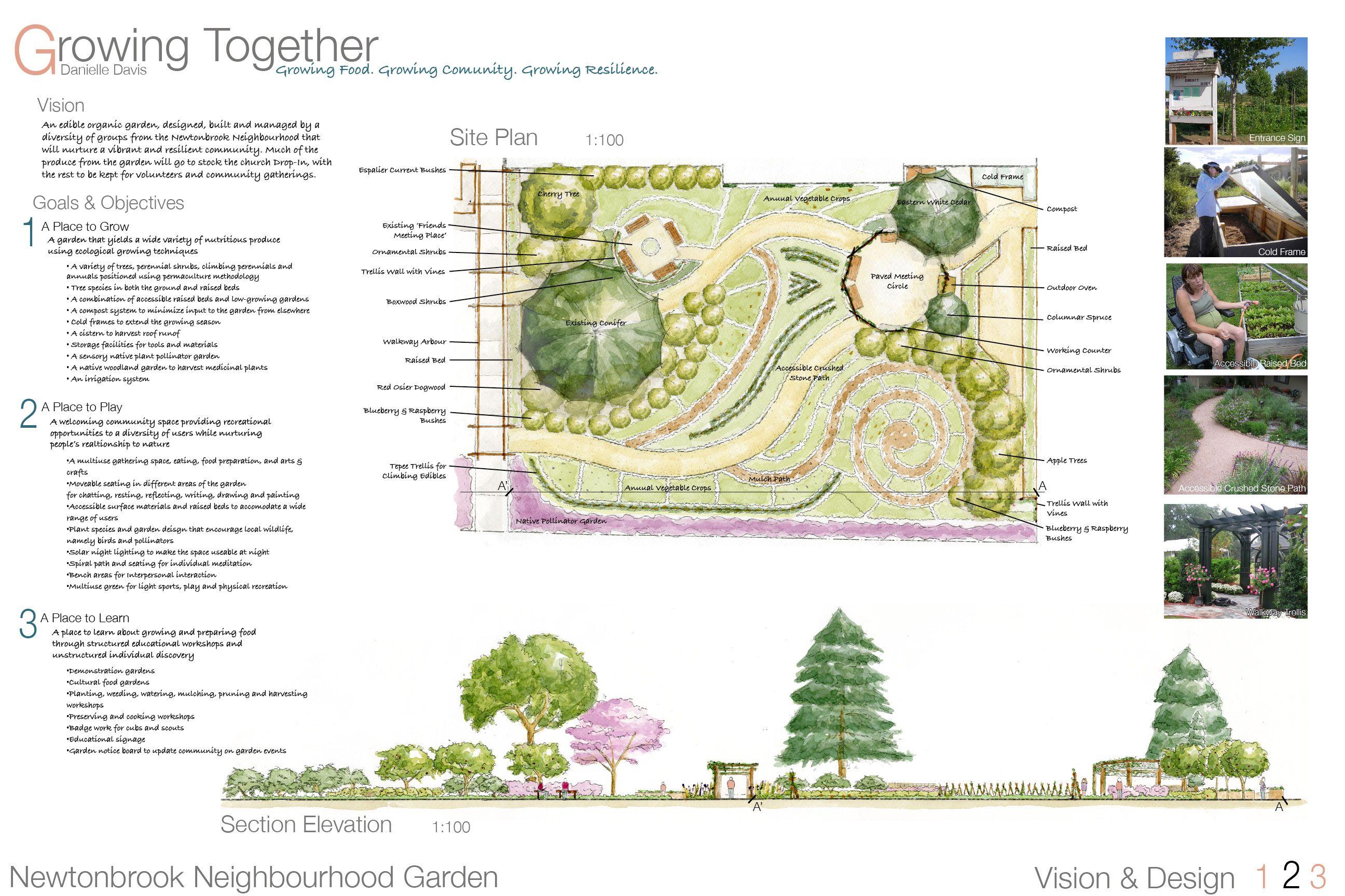 Melk Toronto Central Waterfront Design Landscape