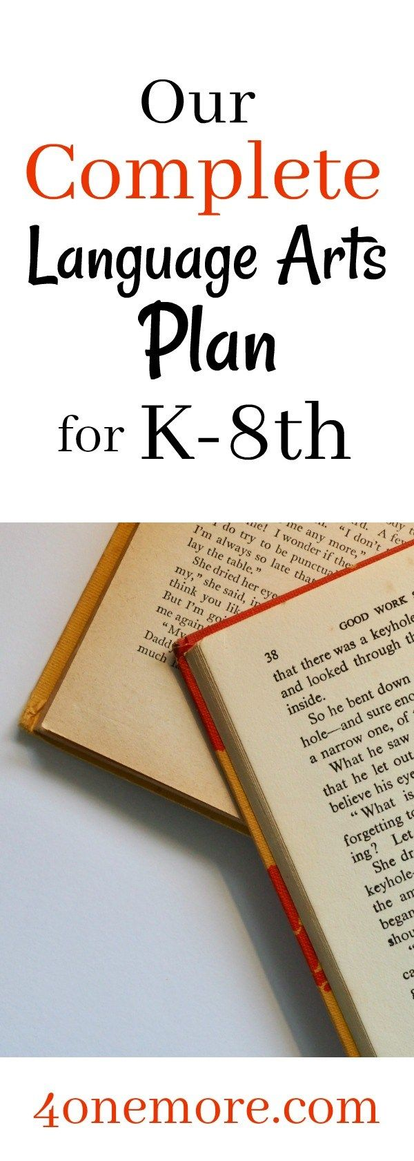 Our Complete Language Arts Plan For K 8th Elementary Education