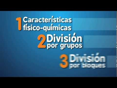 Tabla peridica generalidades youtube quimica pinterest tabla peridica generalidades youtube urtaz Images