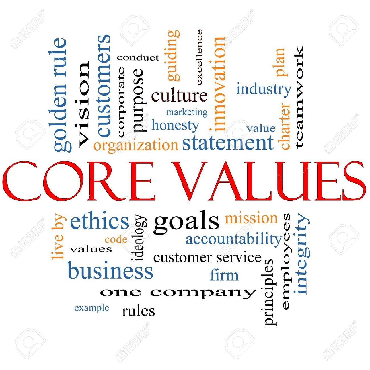 Personal Core Values Veteran Life Lessons Business Office DecorBusiness NetworkingMission StatementsCore ValuesInterior DesignLeadershipGoogle