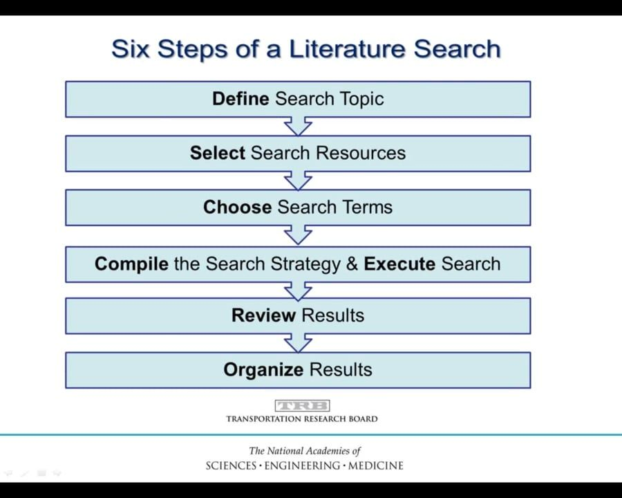 Effective Literature Searches How To Search Transportation