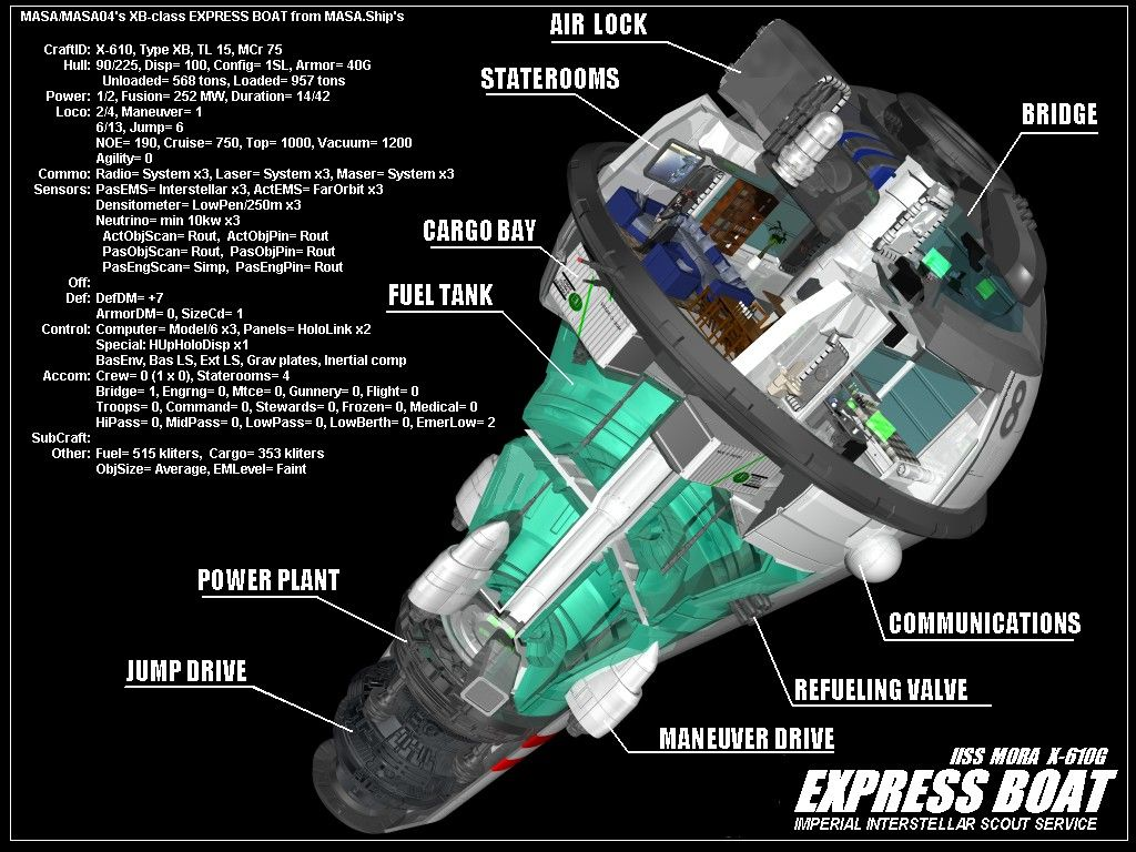 sci fi space stations deck plans - photo #18
