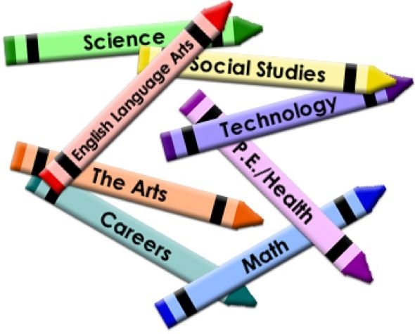 an introduction to cross-curricular learning