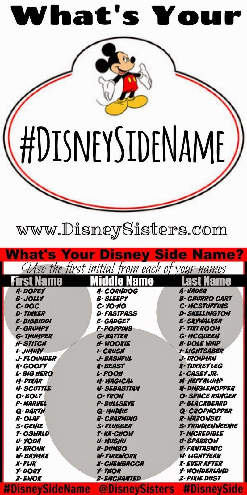 Pin By Mariangela On Disney Disney Names Disney Quizzes Disney Side
