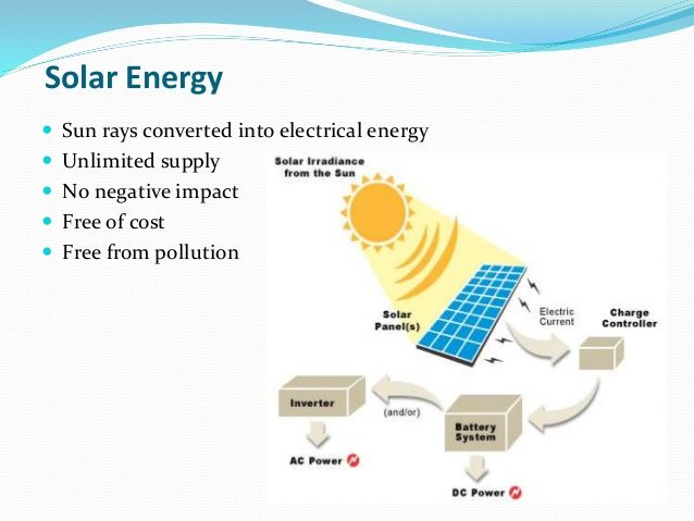 Image Result For Converting The Sun Into Electricity Solar Electric Solar Energy Electrical Energy
