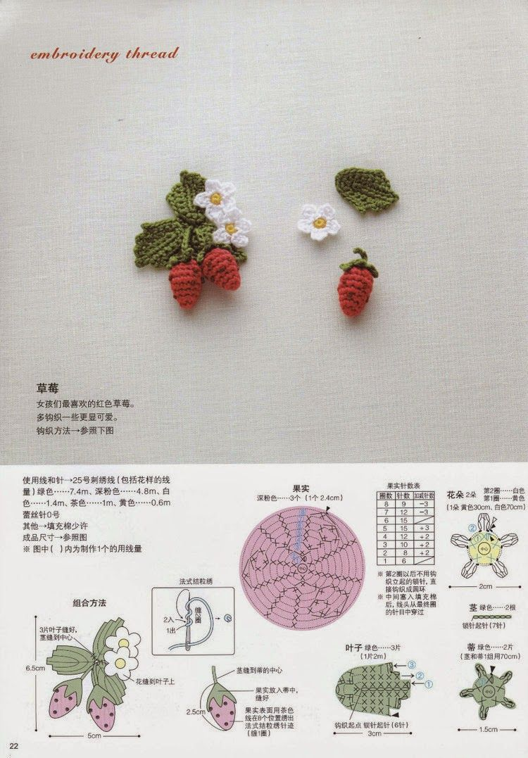 Esquemas de joyas de crochet y accesorios hechos a mano --Paradise