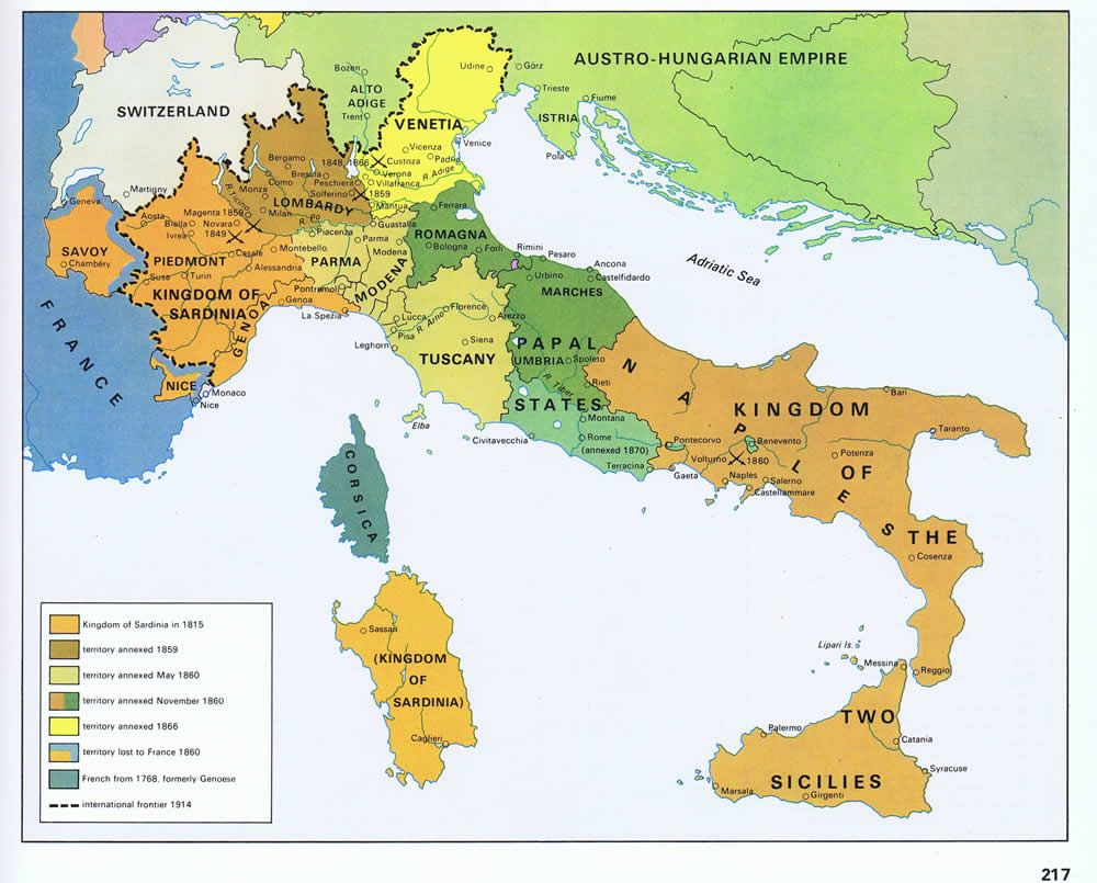 History of the The Unification of Italy