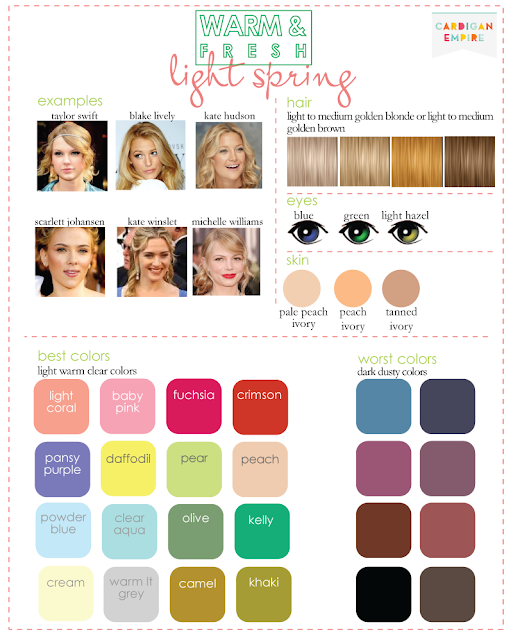 Finding the Right Colors for Your Skin Tone  Warm spring color