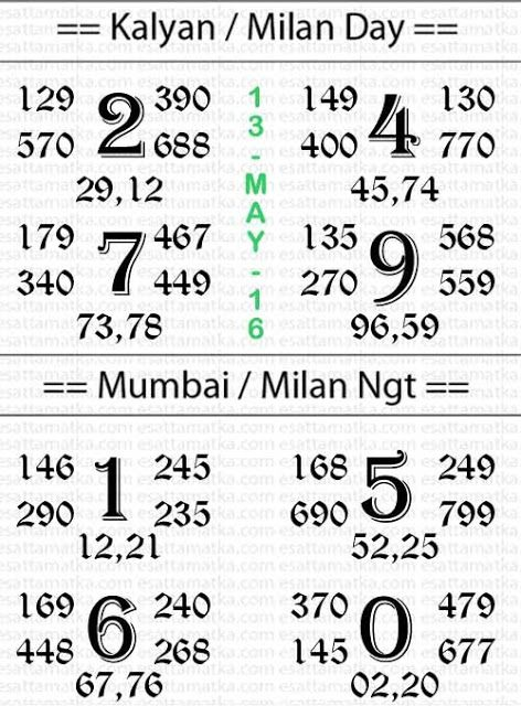 SattaMatka :: Today Kalyan Matka Lucky Number Chart [13-May] | rafi