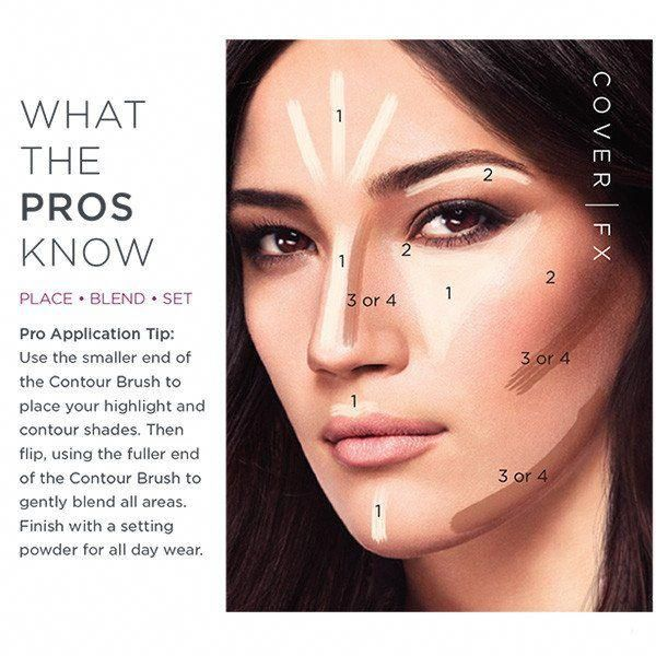 Contour Kit -   15 beauty Makeup hacks ideas