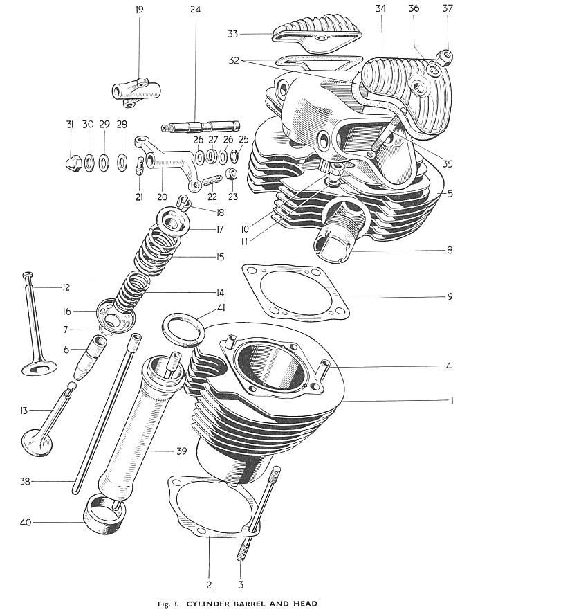 pin by cj palmer on motorbike engine parts  tools